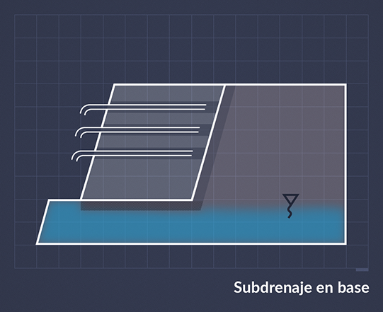 Grafica_Subdrenaje Base.png